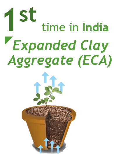 Expanded Clay Aggregate for Landscaping
